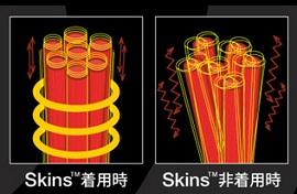 skinsの筋トレ効果 (画像引用元:skins)