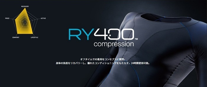 skinsのRY400 (画像引用元:skins)